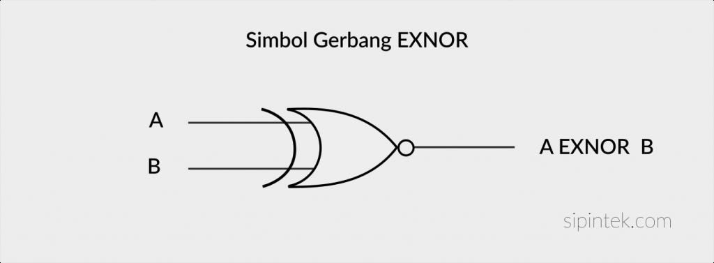 Simbol Gerbang Logika EXNOR