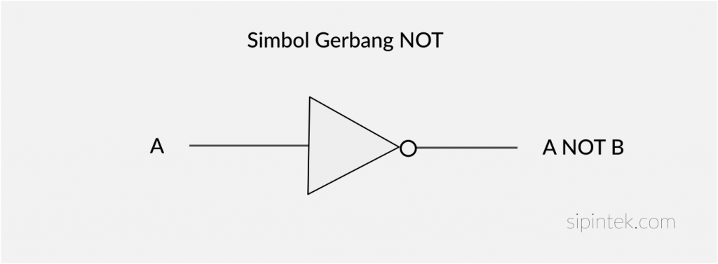 Simbol Gerbang Logika NOT