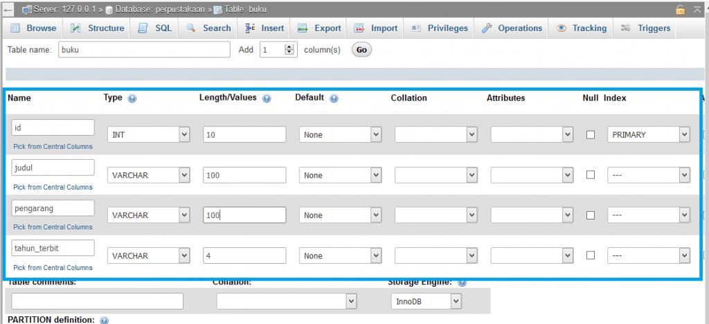 Gambar mengelola kolom pada tabel di database mysql melalui phpmyadmin