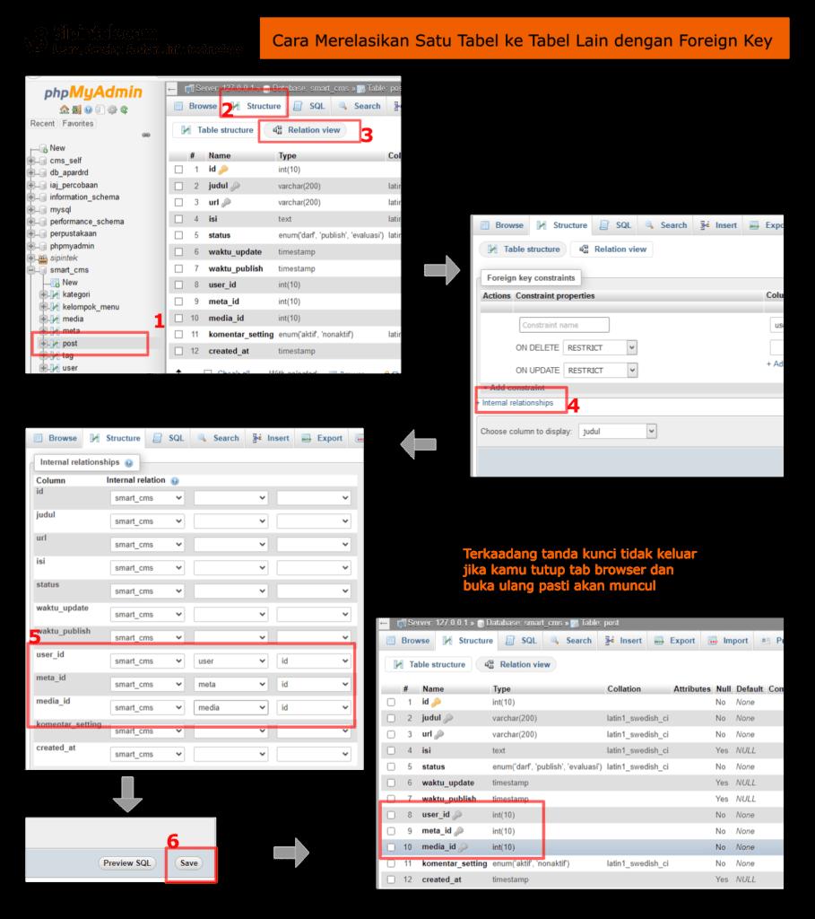 Gambar Cara Menghubungkan atau merelasikan sebuah tabel ke tabel induk dengan Foreign Key di database Mysql dengan PhpMyAdmin