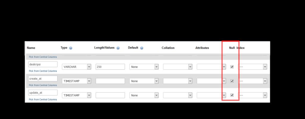 Gambar Cara membual kolom dalam MySQL menjadi Null atau boleh dikosongkan dengan PhpMyAdmin