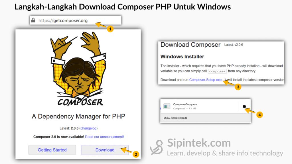 Gambar 1 langkah-langkah download composer php untuk windows