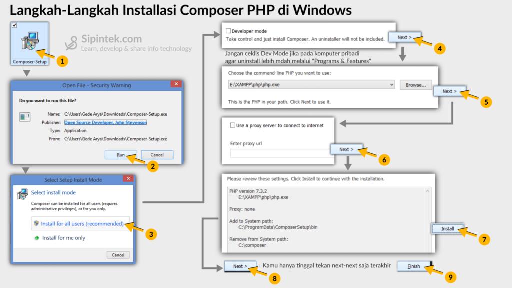 Gambar 2 Cara installasi composer php di windows